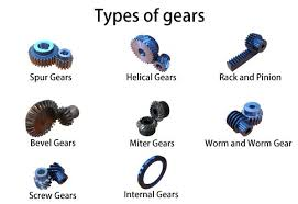 Types Of Gears Khk Gears