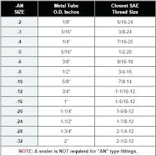 meteric chart metric to sae conversions math metric system conversion chart entire