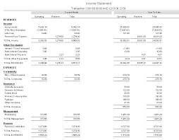 condo association budget template how to read your financials