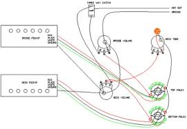wiring diagram electric guitar pickups the wiring diagram electric guitar wiring nilza wiring diagram
