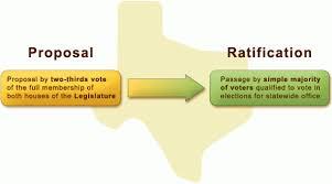 U S And Texas Amendment Process The Texas Politics Project
