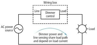 wiring diagram for a leviton dimmer switch wiring leviton dimmer wiring schematic wiring diagram and schematic design on wiring diagram for a leviton dimmer