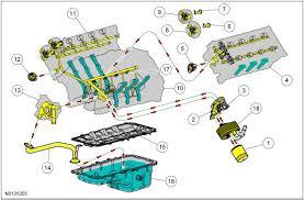 tpi swap wiring diagrams on tpi images free download wiring diagrams Tpi Wiring Diagram ford engine oil pressure sensor location senville wiring diagram tpi gauges wiring harness diagram 86 tpi tpi wiring harness diagram