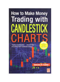 How To Make Money Trading With Candlestick Charts Shop How To Make Money Trading With Candlestick Charts