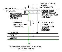newmar galvanic isolator 50 amp galvanic isolator diagram