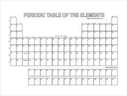 periodic table blank worksheet