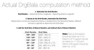 Shadbala Chart Shadbala The 6 Sources Of Strength Thoughts On Jyotish