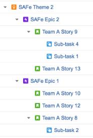 Gantt Chart Template Structure Gantt Documentation Alm