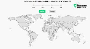 The Atlas Of Digital Hegemony Chart Of The Week 50 2018