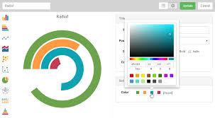 Online Radial Chart Maker