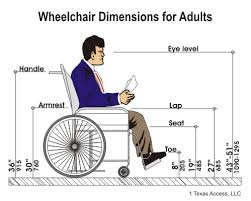 Standard Wheelchair Size Chart How Wide Does A Doorway Need To Be For A Wheelchair