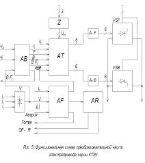 Реферат Автоматизированный электропривод грузового лифта  Узел af через узел ускоренного отключения ar отключает автоматический выключатель главной цепи qf воздействуя на его независимый расцепитель r