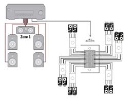 wiring home audio equipment wiring diagrams bib