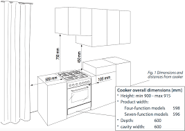 how to install a gas cooktop. Plain Install If You Stand The Cooker On A Pedestal Make Sure Provide Safety  Measures To Keep It In Place For How To Install A Gas Cooktop