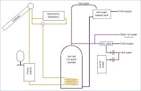 rheem wire diagram marvellous obsolete wiring diagrams contemporary rheem wire diagram marvellous obsolete wiring diagrams contemporary best rheem condensing unit wiring diagram
