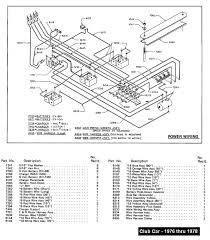 ingersoll rand club car wiring diagram powerdrive charger gallery ingersoll rand club car wiring diagram powerdrive charger gallery