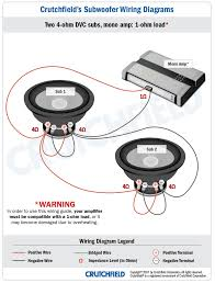 subwoofer bridging diagram subwoofer image wiring 2 ohm sub wiring diagram 2 auto wiring diagram ideas on subwoofer bridging diagram