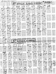 Chord Inversions Chart Telecaster Guitar Forum