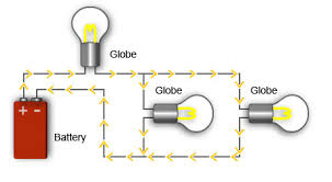 resources diagram of globes connected in series and parallel