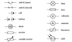 similiar scientific symbol for electricity keywords voltmeter circuit diagram voltmeter wiring diagram
