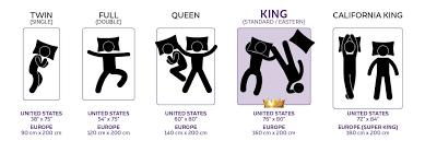 mattress king logo. Twin/Single: US 38\u201d X 75\u201d EU 35\u201d 79\u201d Mattress King Logo