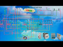 star delta wiring diagram explanation images wiring work a star delta starter control wiring and connection diagram