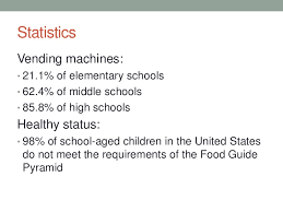 Vending Machines In Schools Pros And Cons Unique Persuasive Yang Li