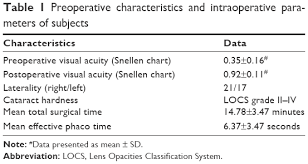 Full Text Evaluation Of Choroidal Thickness Changes After