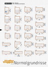 #treppe #brüstungshohewangen #innenarchitektur #holztreppe #treppenbauer. Der Passende Grundriss Fur Ihre Treppe ǀ Stadler Blog