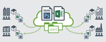 Boston Based Cloud File Service Nasuni Secures 25 Million