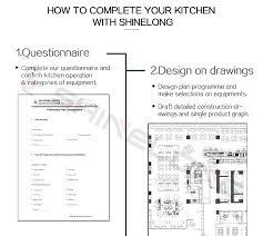 kitchen furniture list. Interesting Kitchen Modern Kitchen Equipment List Contemporary Hotel On  Inside In Kitchen Furniture List U