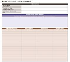 Project Progress Report Sample Construction Daily Reports Templates Tips Smartsheet