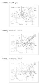 franco moretti network theory plot analysis new left review  time turned into space a character system arising out of many character spaces to use alex woloch s concepts in the one vs the