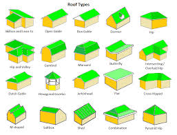 Read on to learn more about the pros and cons of each roof type, and find  out which one is a more appropriate choice for your needs: