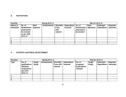 Work Plan Formats File 2 Mhrd Annual Work Plan Format 2013 14 Diet Formats Only Pdf