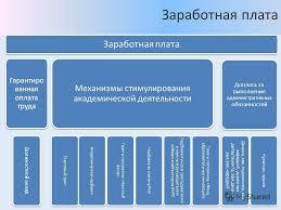 Учет заработной платы реферат курсовая работа диплом Скачать  Заработная плата отчисления курсовая