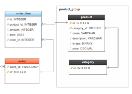 database diagram online   draw database diagram onlinecreate database diagrams online
