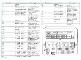 peugeot 407 estate fuse box diagram jeep patriot trailer ford fiesta jeep wrangler fuse box diagram 2012 peugeot 407 estate fuse box diagram jeep patriot trailer ford fiesta wiring