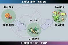 Metroid Evolution Chart 11 Best Pokemon Evolution Chart Images Pokemon Evolutions