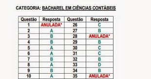 gabarito exame suficiencia 2014