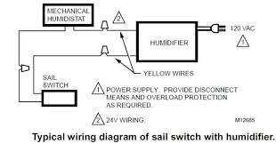 honeywell he360a humidifier wiring diagram power water humidifier honeywell he360 wiring diagram at Honeywell He360 Wiring Diagram