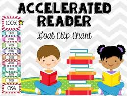 Put A Cup In It Chart Ar Goal Clip Chart