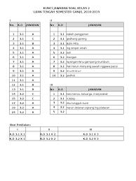 Kunci jawaban buku kirtya basa kelas 8 halaman 11. Jawaban Bahasa Jawa Kelas 8 Halaman 11 File Guru Sd Smp Sma