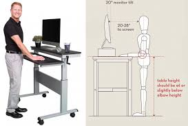 standing desk. Perfect Standing Standing Desk Starter Guide Throughout D
