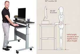 standing desk starter guide