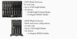 Hp Bladesystem Compatibility Chart