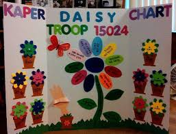 Daisy Petal Kaper Chart Kaper Charts For Daisies Google Search Daisy Girl Scouts