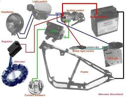 1996 harley sportster wiring diagram images 97 harley davidson sportster chopper wiring diagram on 87 sportster wiring