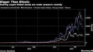 First input, last input, number of inputs, first output, last output, number of outputs, balance Crypto Stock Mania Tested By Sliding Prices Bitcoin Slump