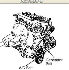 need wiring diagram 2004 mazda 3 images wiring diagram 2004 mazda 3 belt replacement circuit wiring diagram